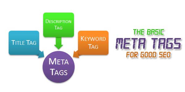 The-Basic-Meta-Tags-For-Good-SEO