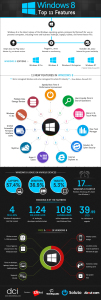 infographic-on-top-11-windows8-features