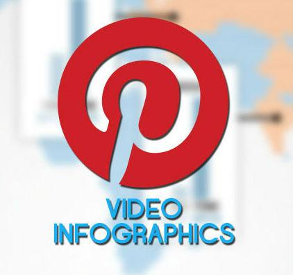 Pintrest Video Graph