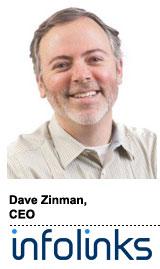 CEO Of Infolinks, Dava Zinman
