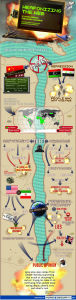 weaponizing-the-web