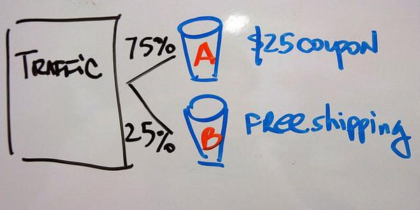 A/B Testing 101 -- It's Simpler Than You Think...!!!