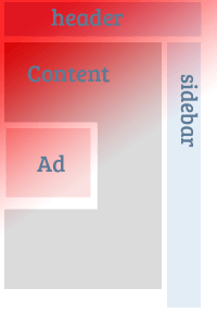 adsense-heatmap-wordpress
