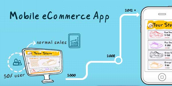 Why A Mobile App Is A Must Have Feature For An E-Commerce Store?