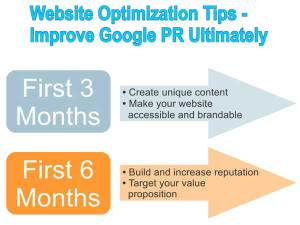 Website-optimization-tips-Improve-page-rank-effectively