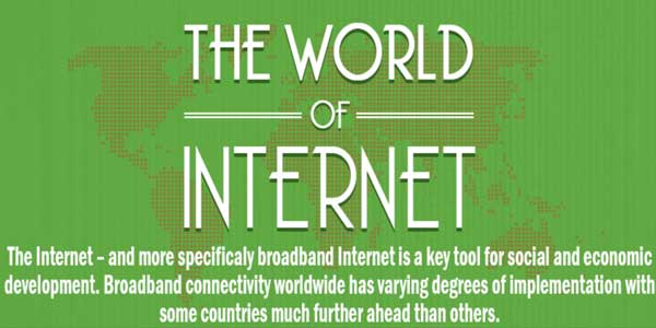 The World Of Internet Captured In Infographic