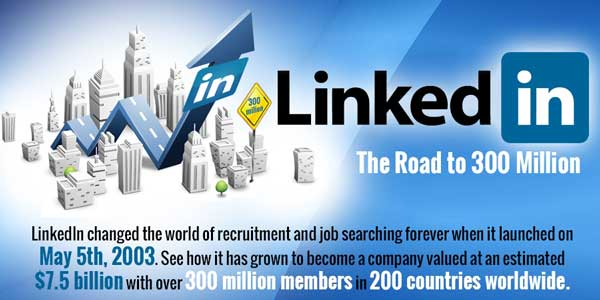 LinkedIn 11th Birthday: The Road To 300 Million [Infograph]