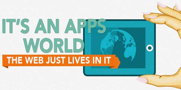 Its An Apps World - The Web Just Lives In It