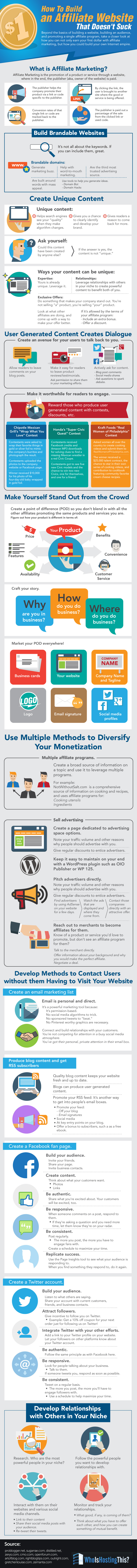 How To Build An Affiliate Website That Doesnt Stuck