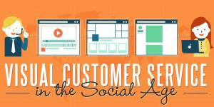 Visual-Customer-Service-In-The-Social-Age-Infograph