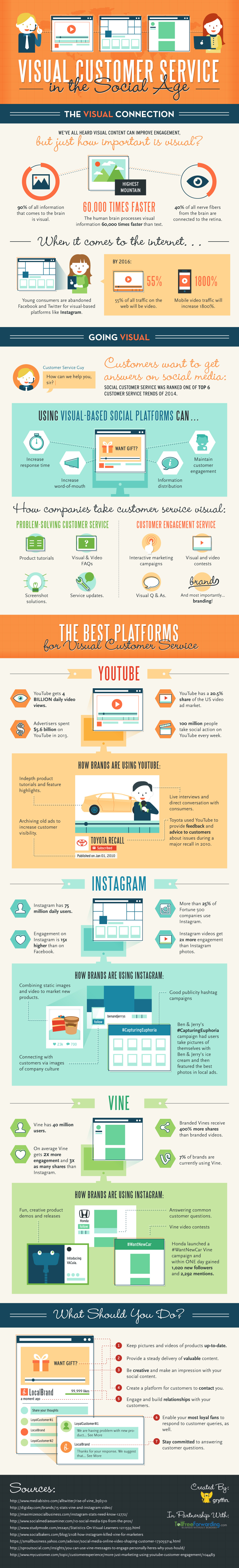 Visual Customer Service In The Social Age