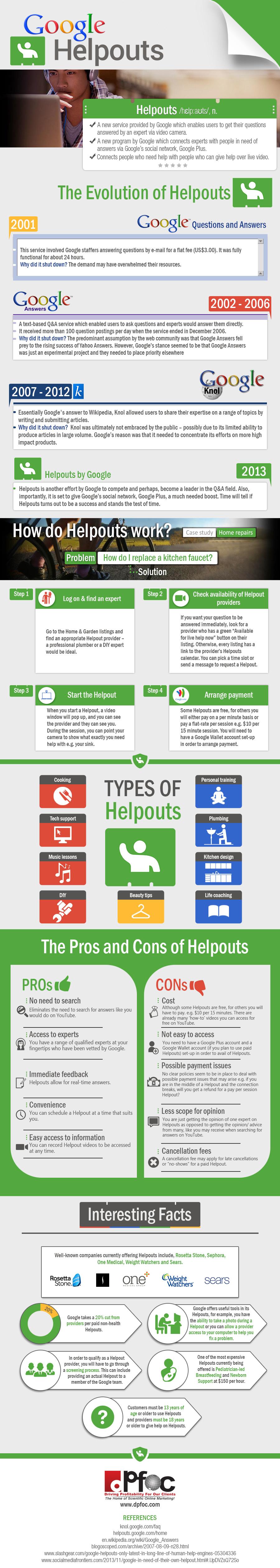 Google-Helpouts-Infograph