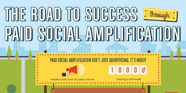 The-Road-To-Success-Through-Paid-Social-Amplification-Infograph