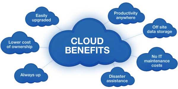 Cloud-Benefits