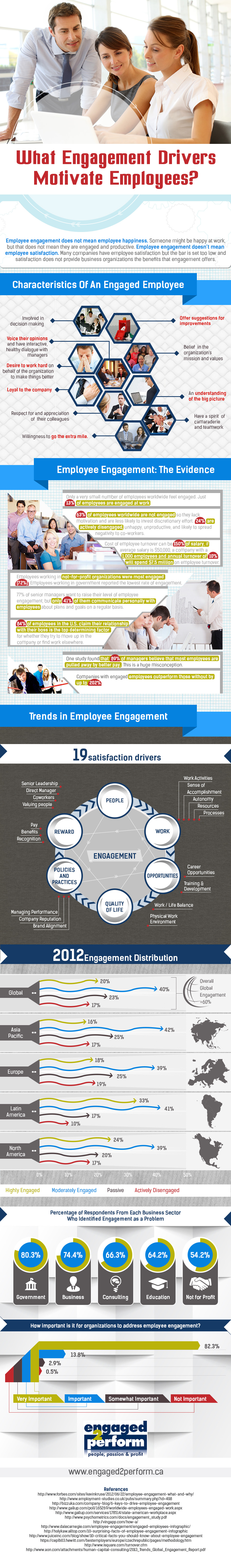 does employee motivation drive an organization 2016 employee job satisfaction and engagement report.