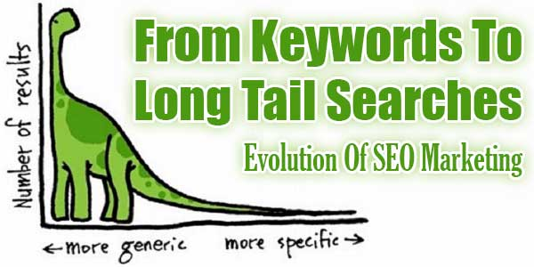 From-Keywords-To-Long-Tail-Searches-Evolution-Of-SEO-Marketing