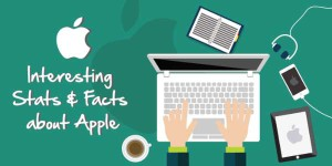 Interesting-Stats-&-Facts-About-Apple-Infograph