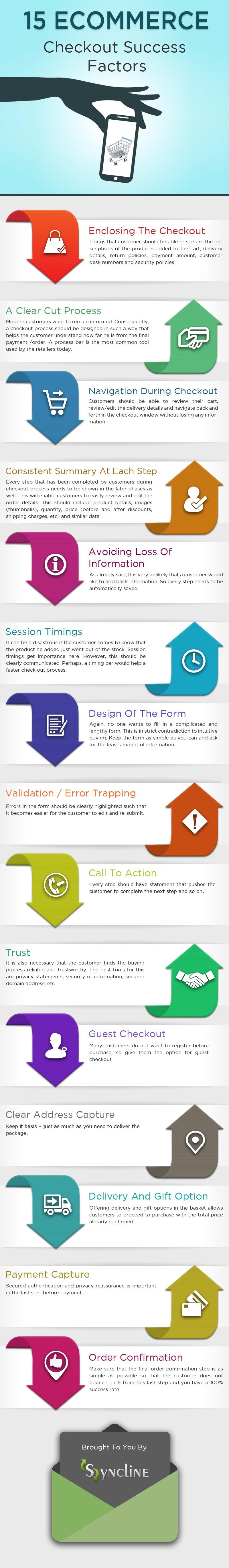 15-ECommerce-Checkout-Success-Factors
