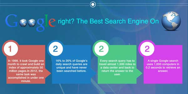 A-Detailed-Guide-On-Advance-Search-Operator-For-Advance-Link-Building-Infograph