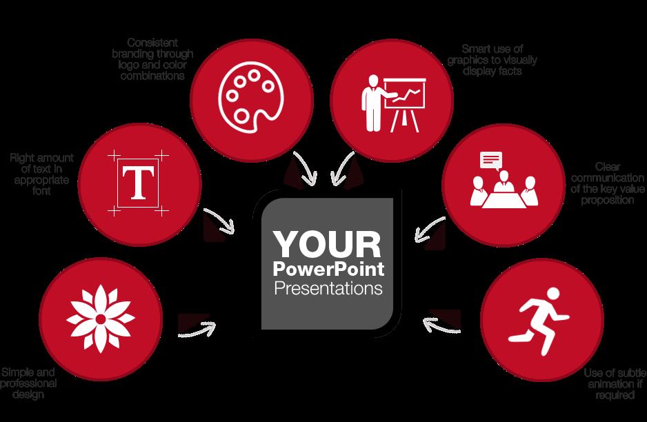 Powerpoint-Presentation-Designing-Tips