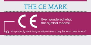 CE-Ever-Wondered-What-This-Symbol-Means-Infographics
