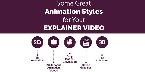 Some-Great-Animation-Styles-For-Your-Explainer-Video