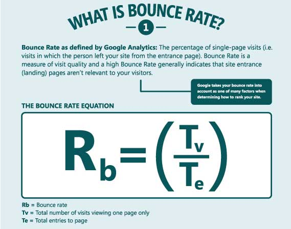 What-Is-Bounce-Rate