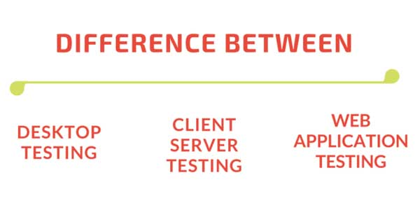Difference-Between-Web-Application,-Client-Server-And-Desktop-Testing