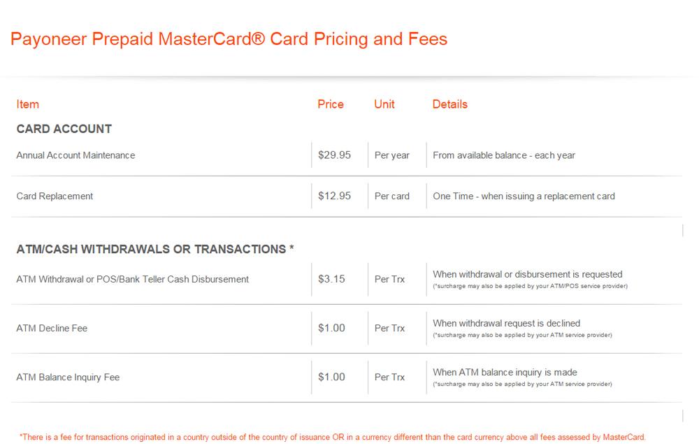 Payoneer-MasterCard-Fee-Chart