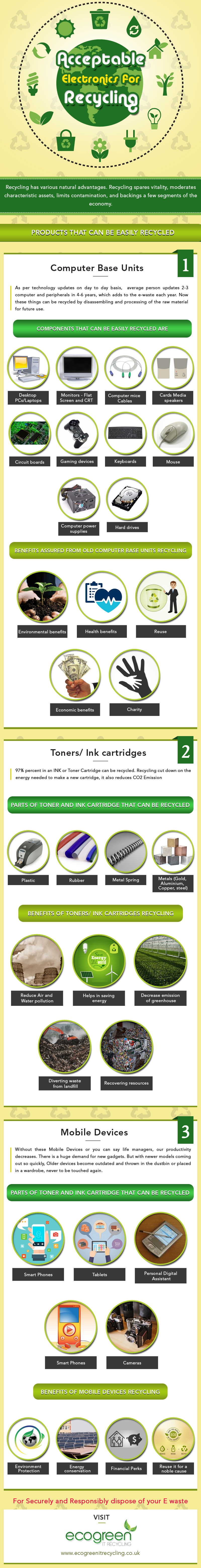Acceptable-Electronics-For-Recycling-Infographics
