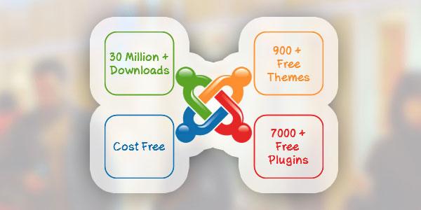Joomla-Features