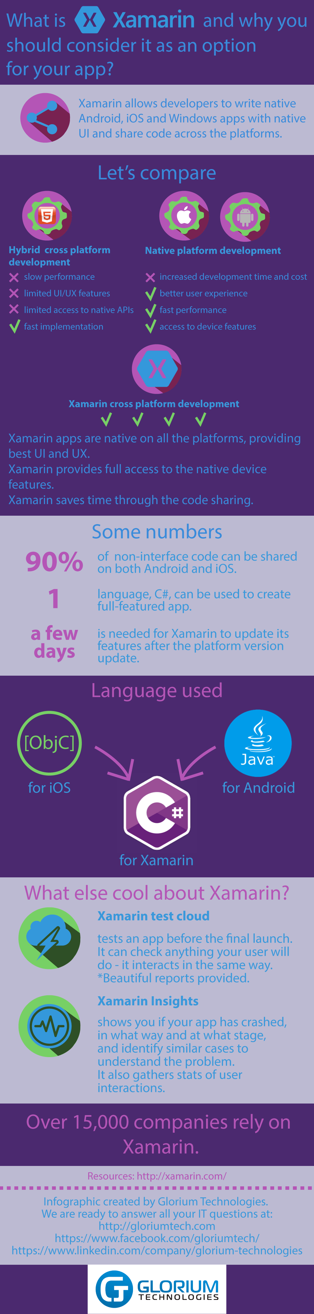What-Is-Xamarin-And-Why-You-Should-Consider-It-As-An-Option-For-Your-App