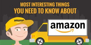 Most-Intresting-Things-You-Need-To-Know-About-AMAZON