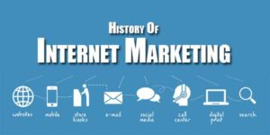 History-Of-Internet-Marketing