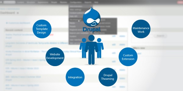 Drupal-Development-Features