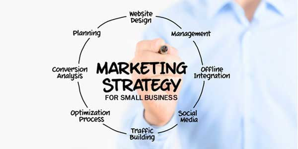 Marketing-Strategy-For-Small-Business