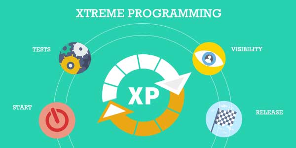 extreme-programming-agile-development