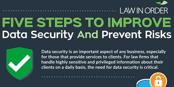 Five-Steps-To-Improve-Data-Security-And-Prevent-Risks-Infographics
