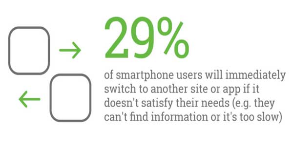Optimize-Your-Mobile-Experience