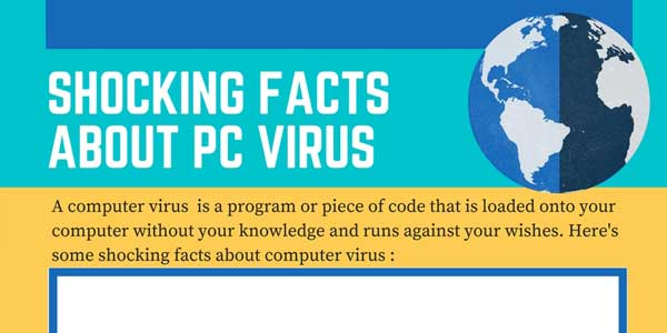 Shocking-Facts-About-Computer-Virus-Infographics