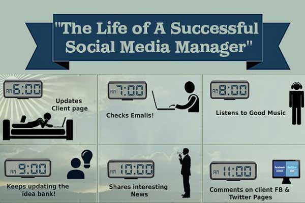 The-Life-Of-A-Successfull-Social-Media-Manager