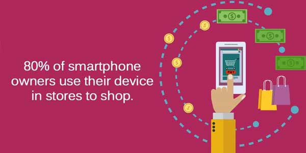 80-Of-Smartphone-Owners-Use-Their-Device-In-Store-To-Shop