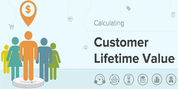 Analyzing-Customer-Lifetime-Value