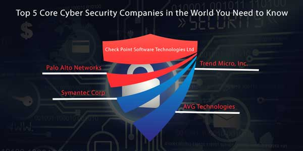 Core-Cyber-Security-Companies-In-The-World-You-Need-To-Know