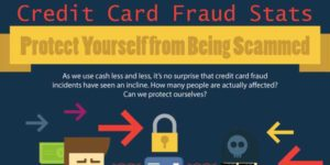 Credit-Card-Fraud-Stats---Protect-Yourself-from-Being-Scammed-Infographics