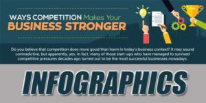Ways-Competition-Makes-Your-Business-Stronger---Infographics