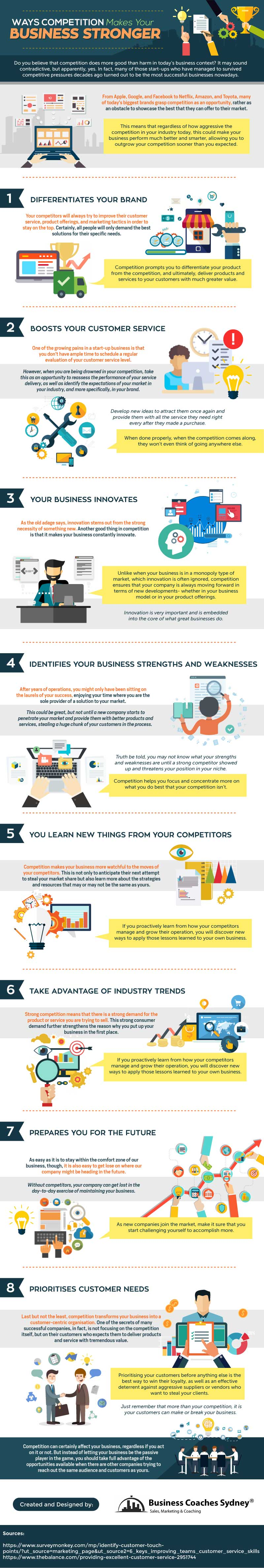 Ways-Competition-Makes-Your-Business-Stronger