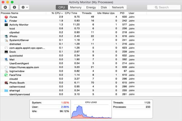Activity-Monitor-Mac