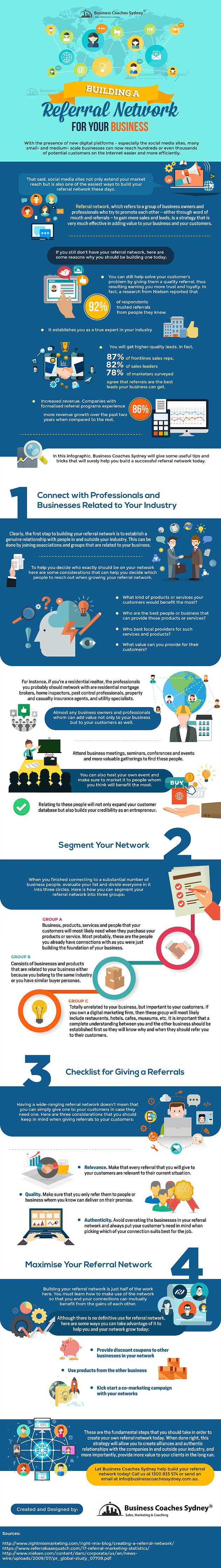 Building-A-Referral-Network-For-Your-Business