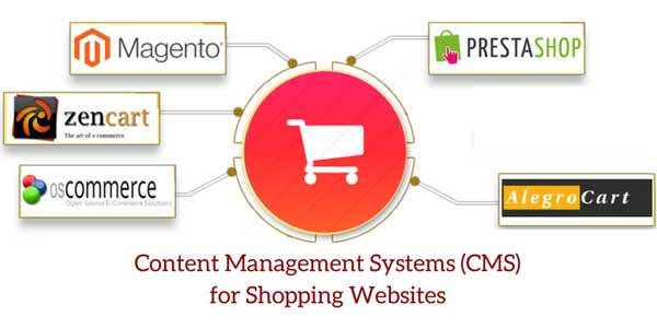 Content-Management-Systems-(CMS)-For-Shopping-Websites